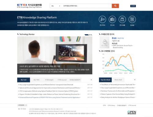 ETRI 지식정보공유 플랫폼 구축